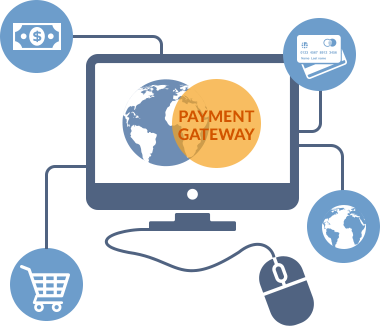 white level payment gateway